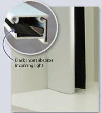 Light Absorbing Technology